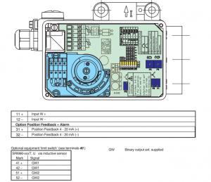 bộ điều khiển tuyến tính van điều khiển tuyến tính