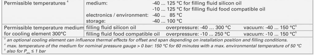 nhiệt độ chịu đựng cảm biến áp suất màng DMP 331P