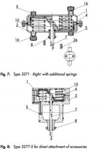chi tiết samson 3277 và 3271
