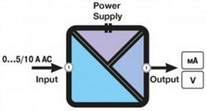sơ đồ khối bộ chuyển đổi tín hiệu 0-5A sang 4-20mA