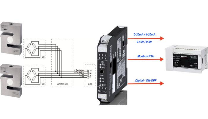 sơ đồ đấu dây bộ chuyển đổi tín hiệu loadcell z-sg
