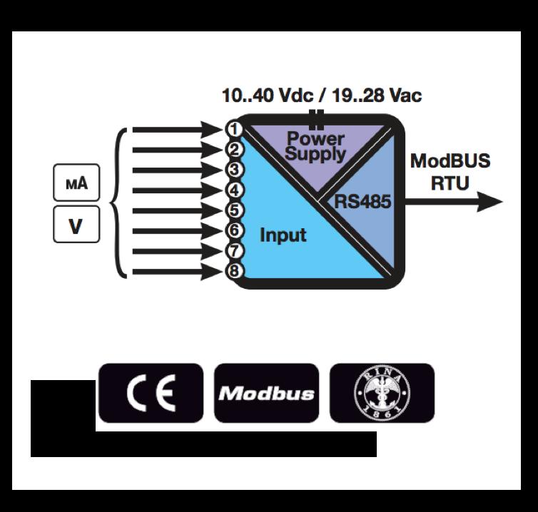 Bộ chuyển đổi tín hiệu Modbus RTU