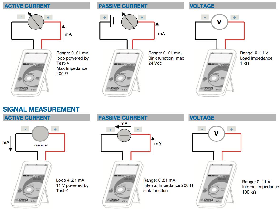 hướng dẩn sử dụng bộ phát nguồn 4-20mA 0-10V Seneca TEST-4