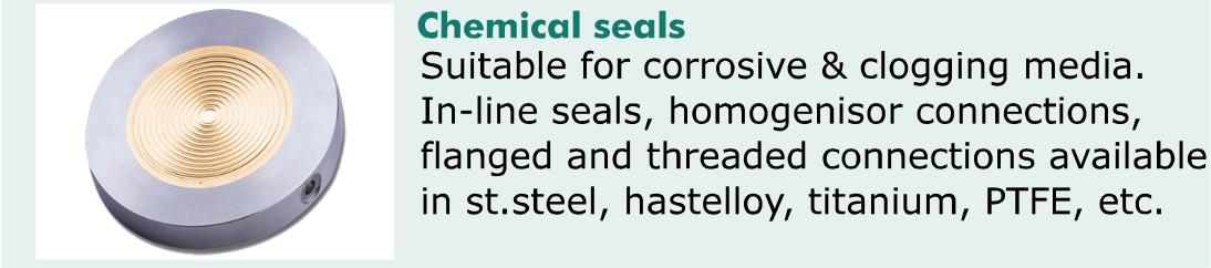 các loại vật liệu màng của đồng hồ đo áp suất màng