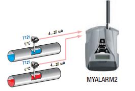 bộ chuyển đổi nhiệt độ_4-20ma
