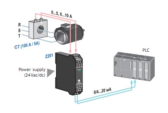 giám sát bằng bộ chuyển đổi AC ra 4-20mA