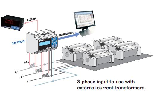 bộ-đo-công-suất-điện-năng-tiêu-thụ