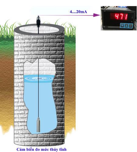 cảm biến đo giếng nước 4-20ma