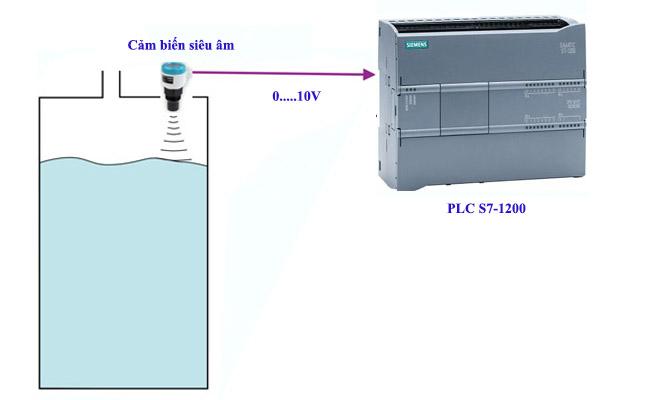 cảm biến siêu âm đo mức 0-10v