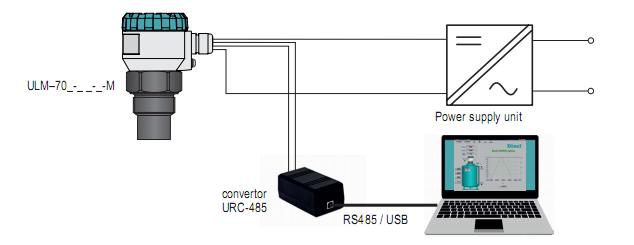 install the superbitivity sensor sensor with RS485