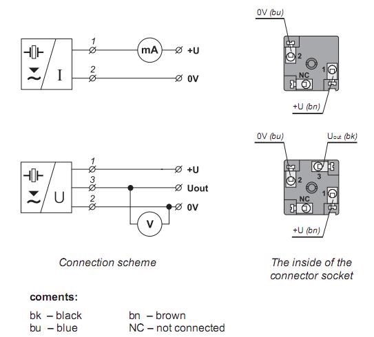 cách đấu dây tín hiệu cho cảm biến siêu âm đo mức nước thải
