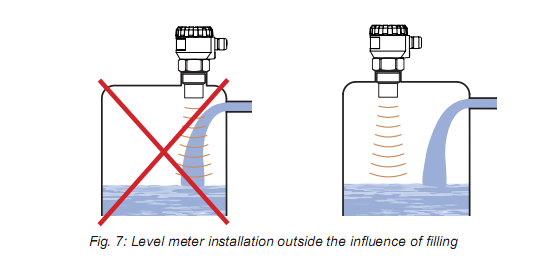 cách lắp đặt cảm biến siêu âm đo mức chất lỏng đúng