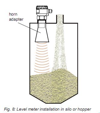 cảm biến siêu âm đo mức chất lỏng đo hạt