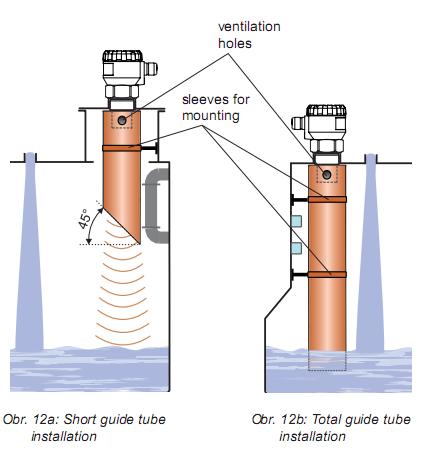 cảm biến siêu âm đo mức chất lỏng dinel