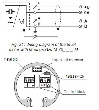 ngõ ra cảm biến đo mức radar