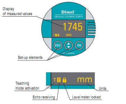 bộ hiển thị của cảm biến đo mức radar
