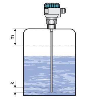 cảm biến báo mức nước radar