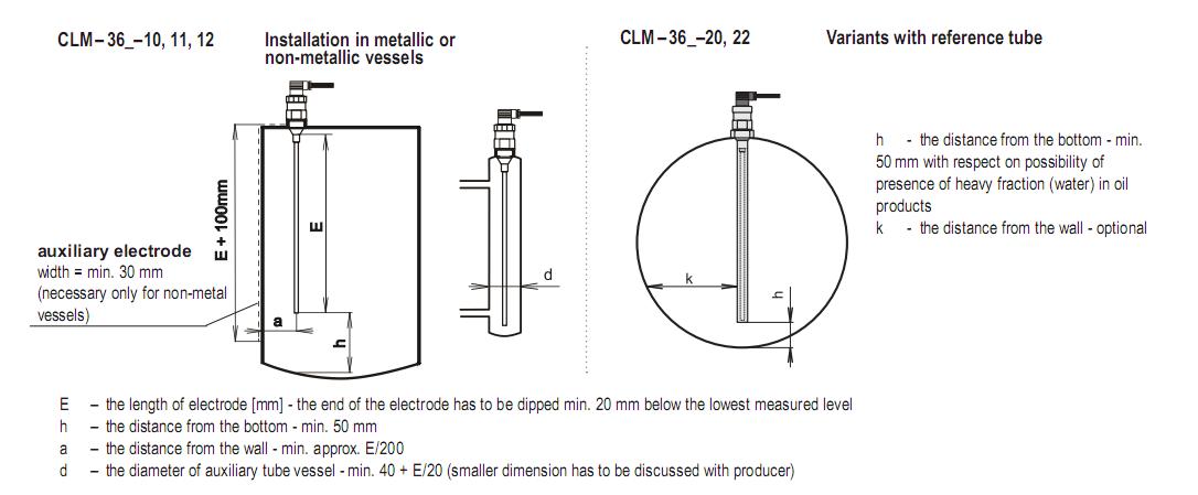cảm biến đo mức nước liên tục bằng điện dung