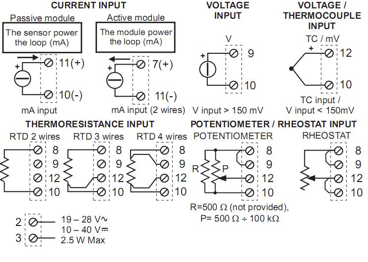 đấu dây ngõ vào cho bộ cách ly tín hiệu 4-20mA hoặc 0-10V