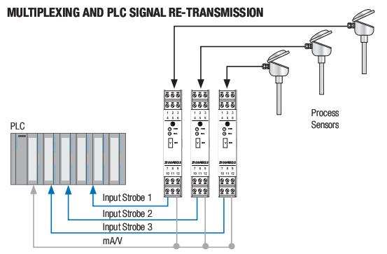bộ cách ly tín hiệu 4-20mA hoặc 0-10V hàng G7
