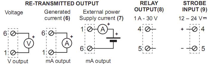 đấu dây ngõ ra cho bộ cách ly tín hiệu 4-20mA hoặc 0-10V