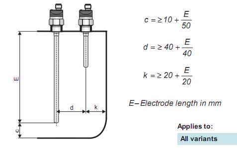 lắp đặt cảm biến điện dung đo mức ON/OFF CLS-23N