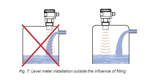 cảm biến đo mức nước 4-20mA bằng sóng siêu âm