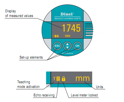 cảm biến đo mức nước 4-20mA siêu âm