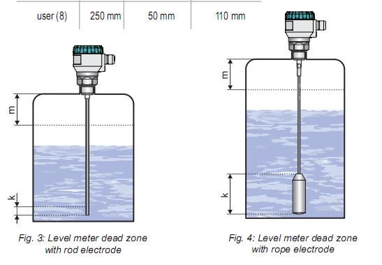 Cảm biến siêu âm đo mức nước ULM-70N-06