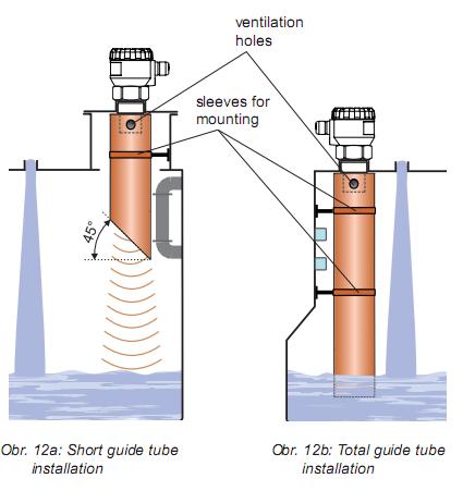ống dẫn sóng của cảm biến đo mức nước 4-20mA