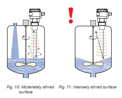 cảm biến đo mức nước 4-20mA châu Âu