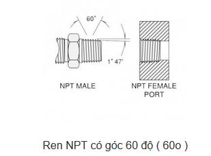 Bảng tra kích thước ren NPT