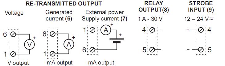 Ngõ ra của bộ chuyển đổi 4-20mA active sang passive