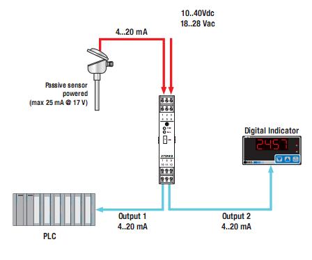 Ứng dụng của bộ chia tín hiệu 4-20mA Z170REG-1