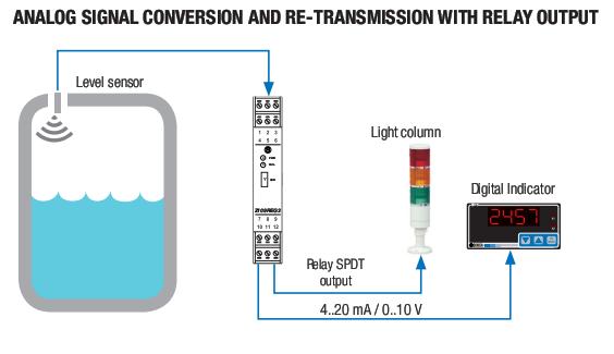 Ứng dụng của bộ chuyển đổi 4-20mA Active sang Passive