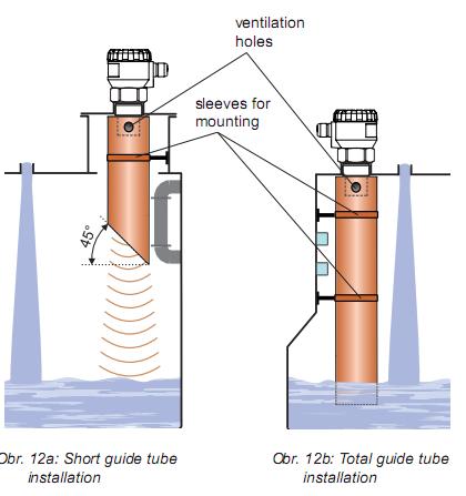 Ống dẫn sóng của thiết bị đo mức nước liên tục