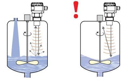 Thiết bị đo mức nước liên tục ULM-70N
