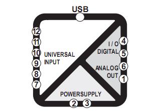 Bộ cách ly tín hiệu analog Z109REG2-1