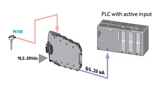 Ứng dụng của bộ chuyển đổi PT100 ra 0-10V