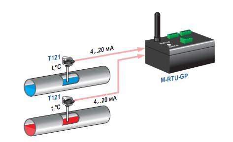Bộ chuyển đổi tín hiệu nhiệt độ ra 4-20mA