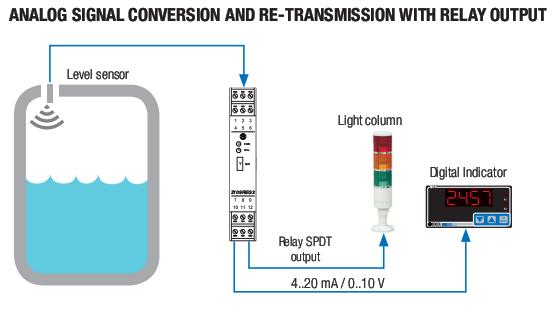 Ứng dụng của bộ cách ly tín hiệu analog 4-20mA
