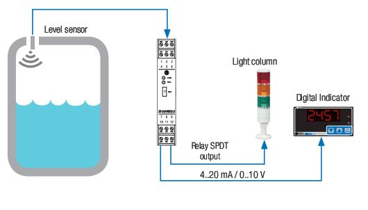Ứng dụng của bộ cách ly tín hiệu analog Z109REG2-1