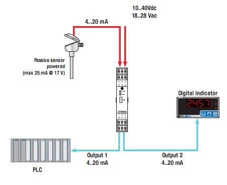 Ứng dụng của bộ chia tín hiệu analog 4-20mA