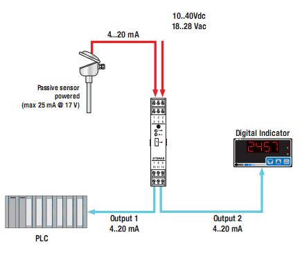 Ứng dụng của bộ chia tín hiệu analog Z170REG-1