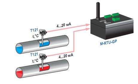 Bộ chuyển đổi RTD ra analog 4-20mA
