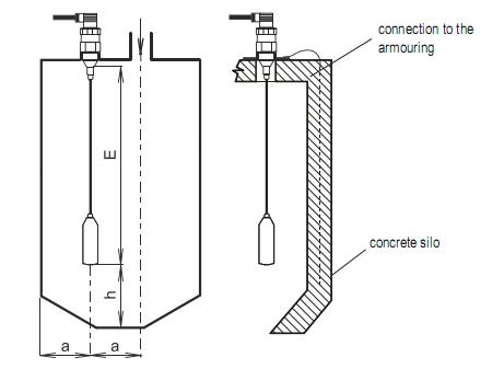 Corec-36N xi lanh điện cảm biến