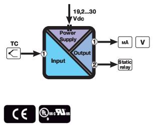 Bộ chuyển đổi tín hiệu can K ra 0-10V