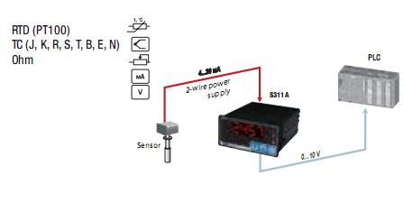 Bộ điều khiển nhiệt độ PT100 S311A