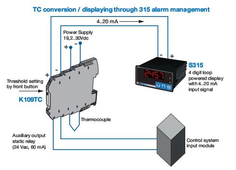 Ứng dụng của bộ chuyển đổi tín hiệu can K ra 0-10V