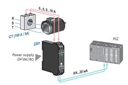 Ứng dụng của bộ chuyển đổi 0-5A 0-10A ra 4-20mA